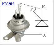 KY202