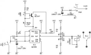 ADLS-Fig-5-550x332