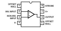 CA3140-Pins