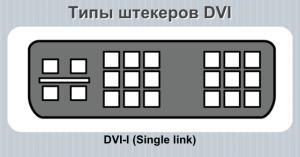 DVI 3