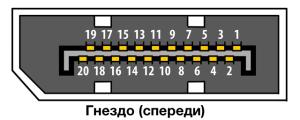 DisplayPort 0