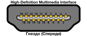 HDMI 0