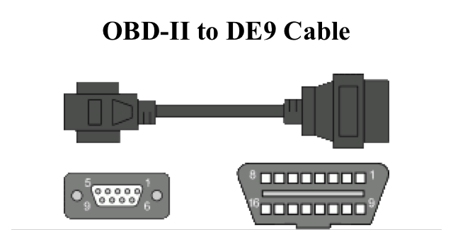OBD-II to DE9 cable