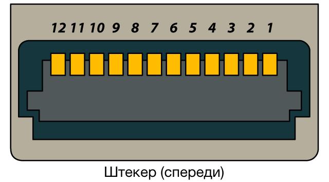PS-x AV multiout 0