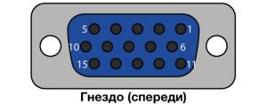 VGA 0