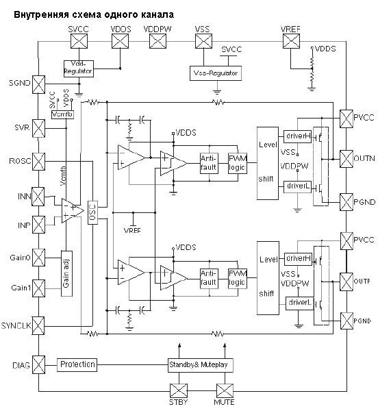 Схема усилителя tda7498e