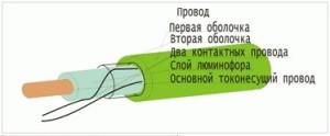 neonsxema1