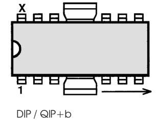 DIP_QIP+b