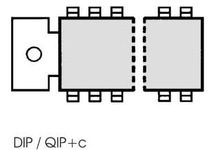DIP_QIP+c 2