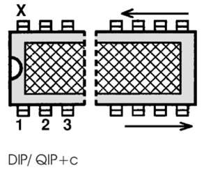 DIP_QIP+c