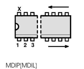 MDIP(MDIL)