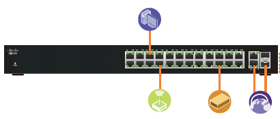 Неуправляемые коммутаторы Cisco серии 110