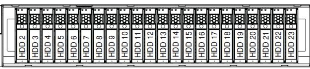 Cisco серий 380 и 680