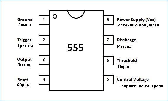 IC-555-Pinout